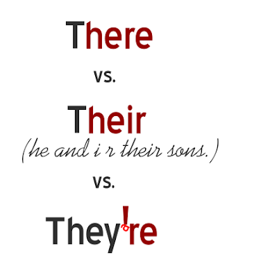 They're vs There vs Their, Learn the differences with mind tricks