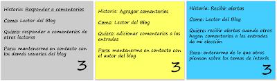 Figura 2: Historias independientes luego de remover la superposición de funciones