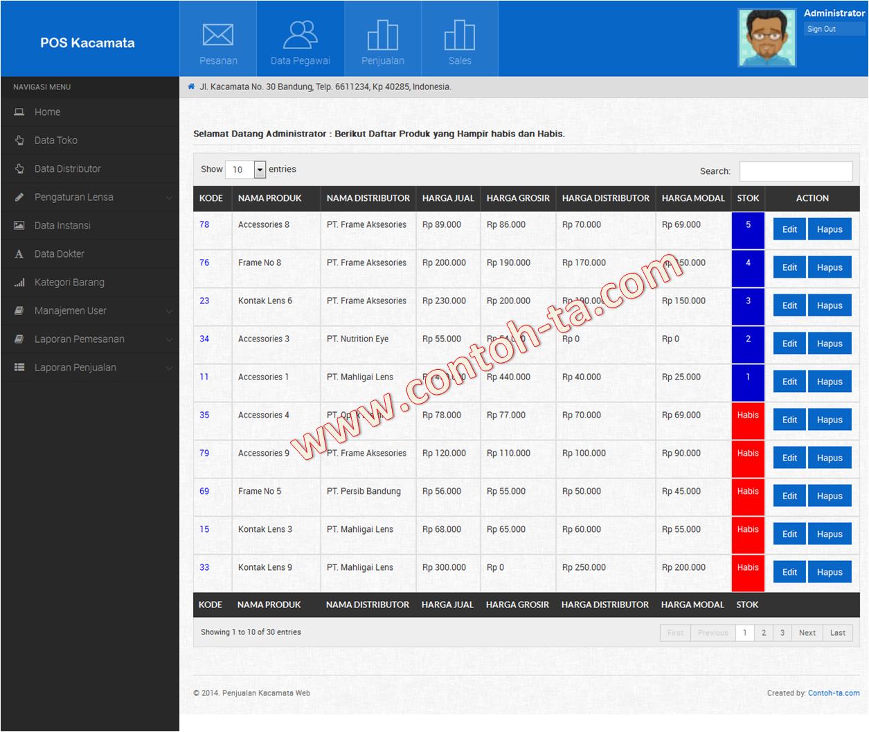 Download Membuat Sistem Informasi Akademik Berbasis Java Dance