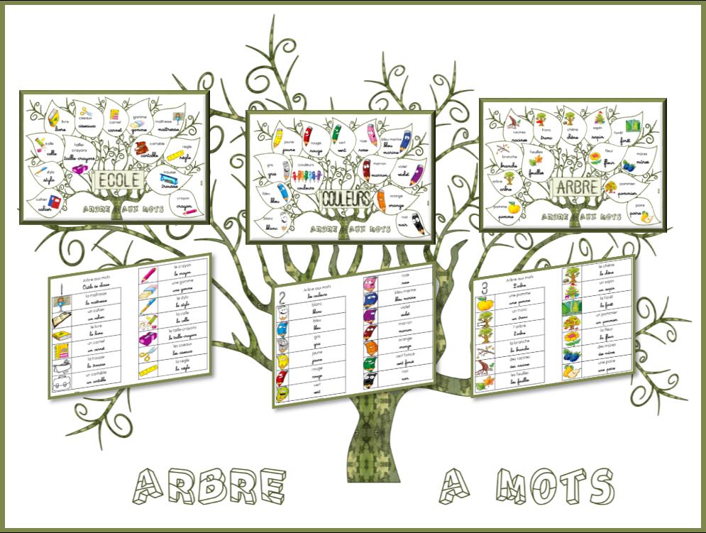 ipotÂme .tÂme: vocabulaire lexique de mots : l'arbre aux mots