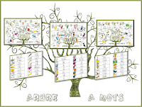 vocabulaire CP, outils pour la production d'écrit, catégorisation