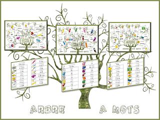 arbre aux mots, pour catégories de mots