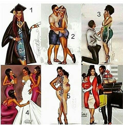 Ladies, come in and tell us your number based on this picture