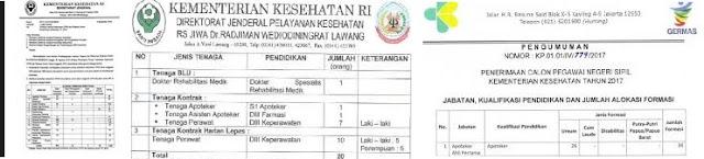Soal CPNS 2018 Jurusan/Formasi Kesehatan (KEMENKES RI)