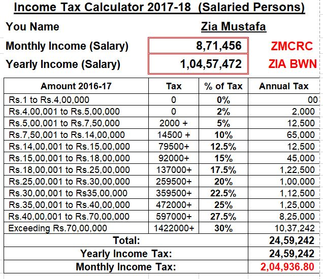 Income Tax Calculator for All Govt Employees - ZMCRC ZIA BWN - Income Tax Calculator