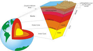 Interior structure of Earth by Geostar Geology Geostar Geology