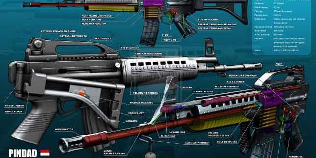 Simak, Kenapa Senjata Buatan RI Sering Menang Lomba Dan Diminati Dunia?