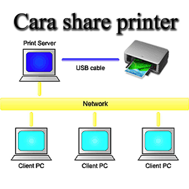 Cara Sharing Printer untuk Windows