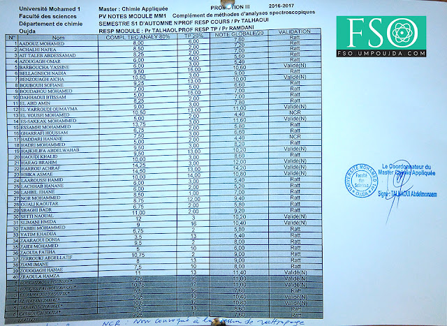 """Master CA S1 : Résultat de l'examen """"Complément de Méthodes d'Analyse Spectroscopiques"""""""
