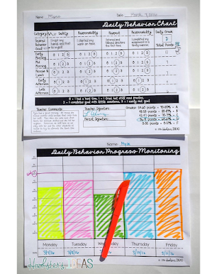 When behavior problems are severe, use a DAILY behavior chart to set goals and track behavior changes.