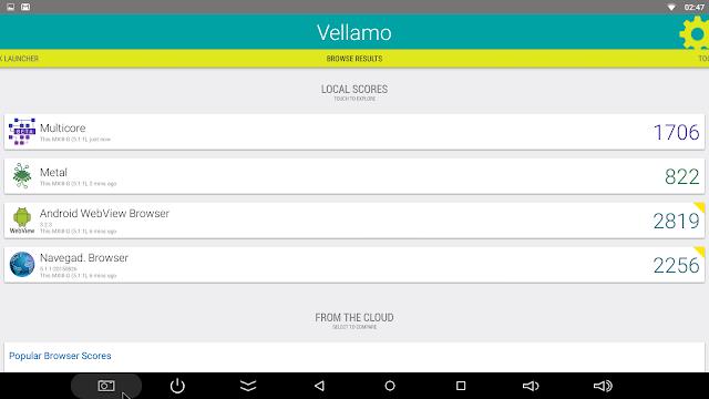Análise: Box Android MXIII-G 48