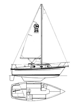3 Position Marine Battery Switch Wiring Diagram as well Boat Dual Battery Isolator Wiring Diagram as well Sweeer Pontoon Boat Wiring Diagram further Pac Yacht Wiring Diagram together with 1998 F 150 Ignition Wiring Diagram. on wiring diagram for perko switch