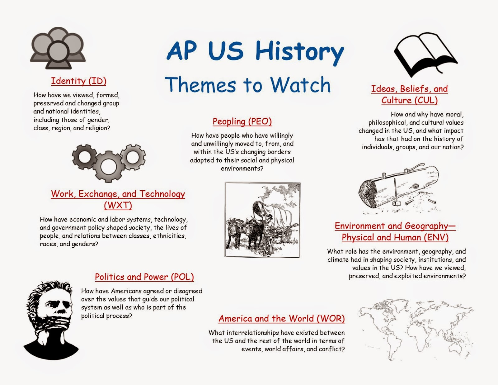 ap us history thematic essays Study tricks & tips from mr ott's classroom wiki 2 essays (1) dbq (1) thematic us history quizzes resource archive.