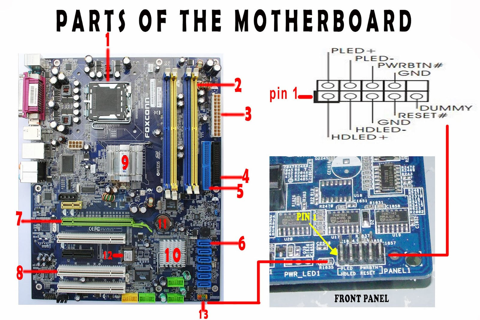 Sir Sherwin S Computer Tutorial Parts Of A Motherboard