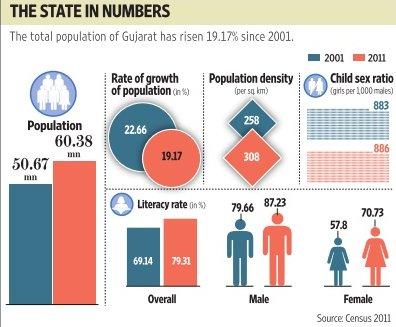 Jantri rates gujarat 2011 in pdf new