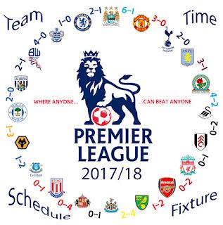 Sport: Premier League table after Thursday's match