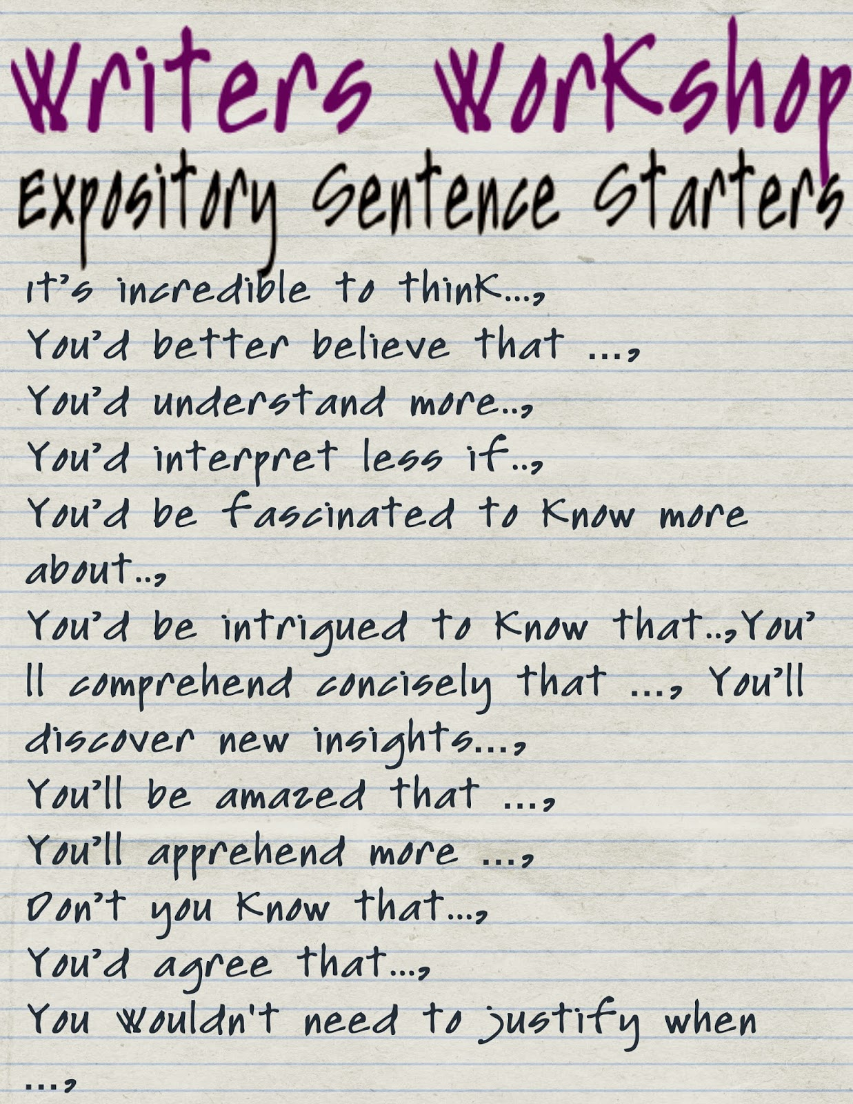 Argumentative Essay Sentence Starters Essay Hook Ideas 0