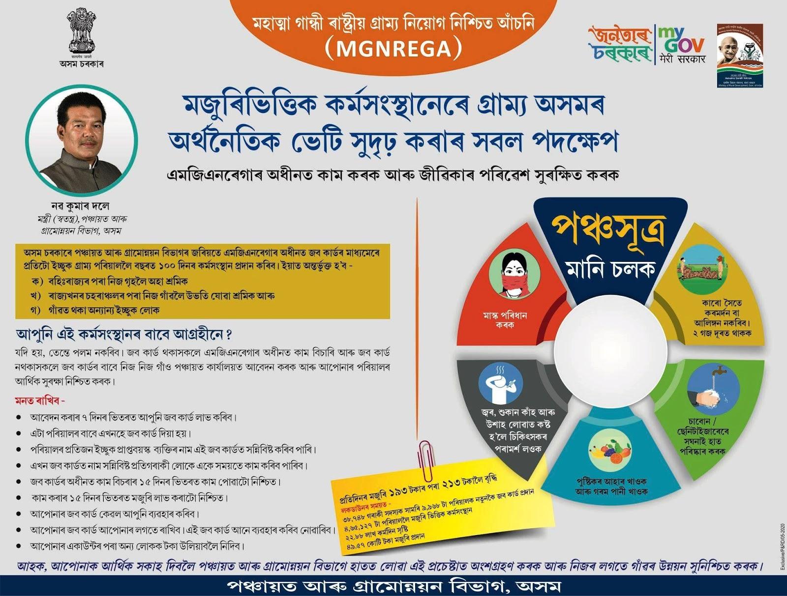 Assam Govt Job Card 2020