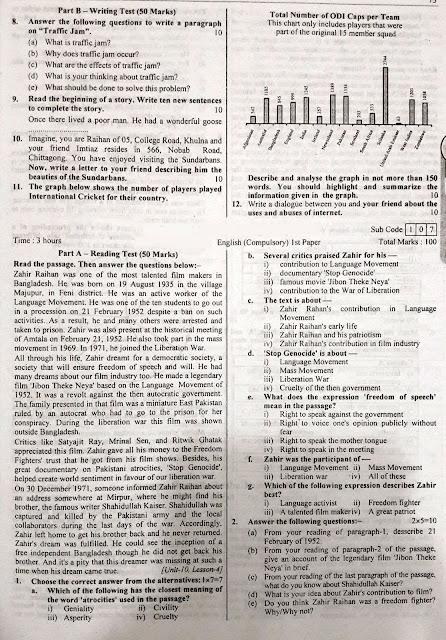 SSC English 1st Paper Model Model Question - 04