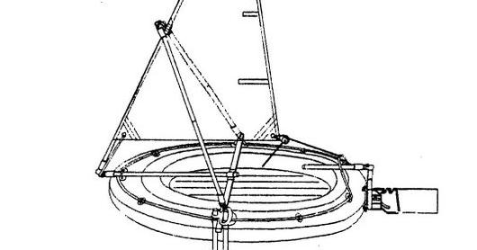 Manuale ed istruzioni del Kit Velico per canotti Sevylor