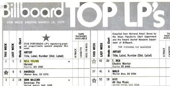 Us Charts Mariah Careys Christmas Song Auf Platz Eins