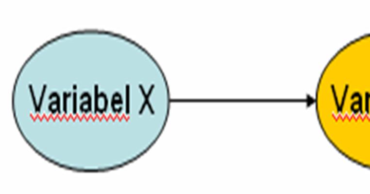 Contoh Judul Skripsi Dengan Variabel X Y Z - Contoh M