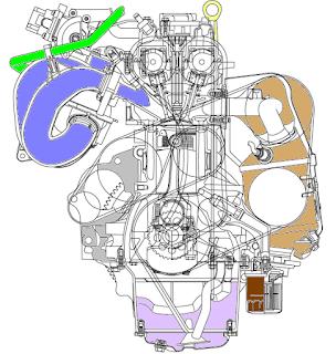 Mengetahui Jenis – Jenis Lubang Silinder