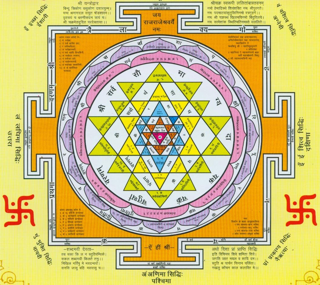 What is Shri Yantra ? | Mantra Science