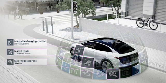 Volkswagen Group actively engages in Intelligent Transport Systems (ITS)