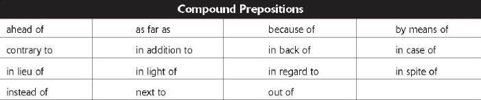 Prepositions, Kata Depan, Apa itu Prepositions, Penjelasan Prepositions, Jenis-jenis Prepositions, Pengertian Prepositions.