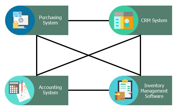 3 Aplikasi Project Management Ini Cocok Untuk Bisnis UKM dan Startup