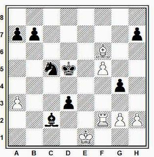 Posición de la partida de ajedrez Frolov - Maljutin (URSS, 1989)