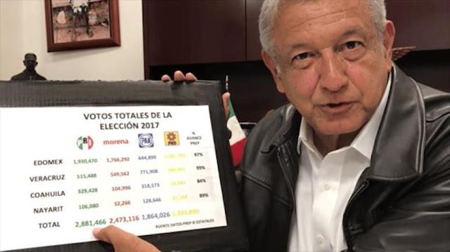 Morena impugnará resultados de elecciones estado de México