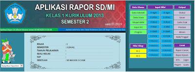 Tampilan Beranda Raport K13 SD/MI Semester Genap, http://www.librarypendidikan.com/