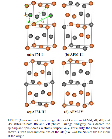 calculations of the spin structure of trimer cr3 Structures were calculated initially in the absence of a mg2+ ion the 20 conformers with the lowest target function values were analyzed to determine the site of mg2+ ion binding based on the csp pattern of α1i on mg2+ ion binding and the crystal structure of α2i-collagen peptide complex, the mg2+ was.