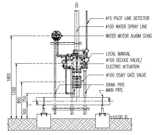 engineer  oil tank water spary design