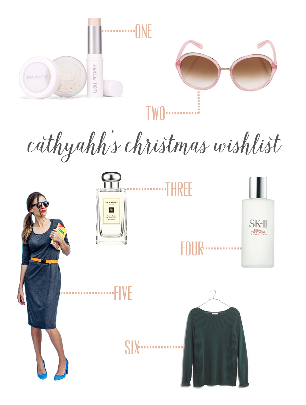 cathyahh christmas 2014 wishlist w3ll people kate spade jo malone sk-ii madewell sonnet james