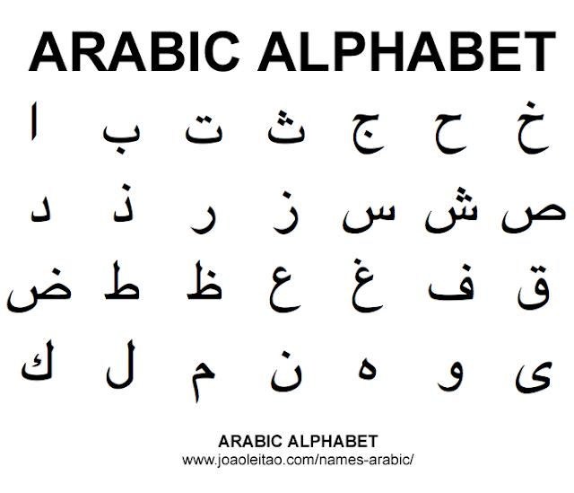 9 Fakta Menarik dari Bahasa Arab Yang Wow