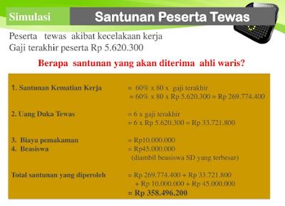 Uang Duka Tewas bagi PNS/PPPK/ASN