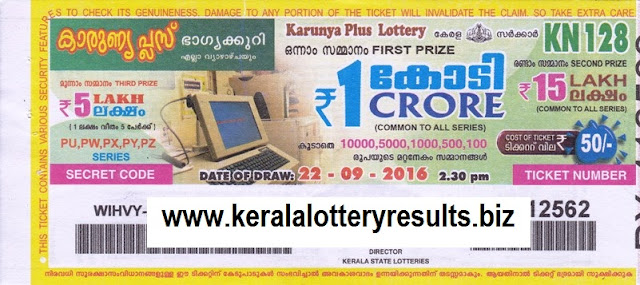 Results Lottery Karunya Plus 106
