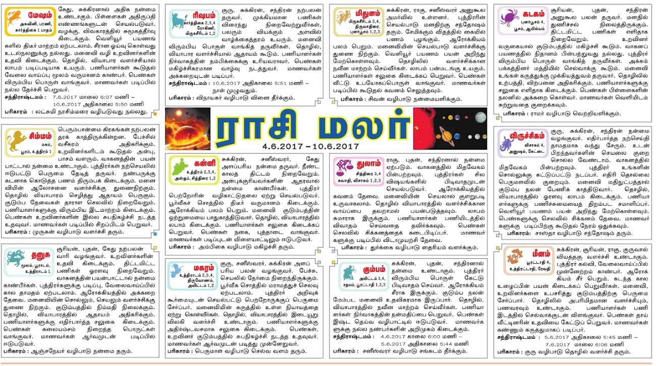 Horoskop matchende online gratis tamil