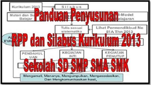 Panduan Penyusunan RPP dan Silabus Kurikulum 2013 Sekolah SD SMP SMA SMK
