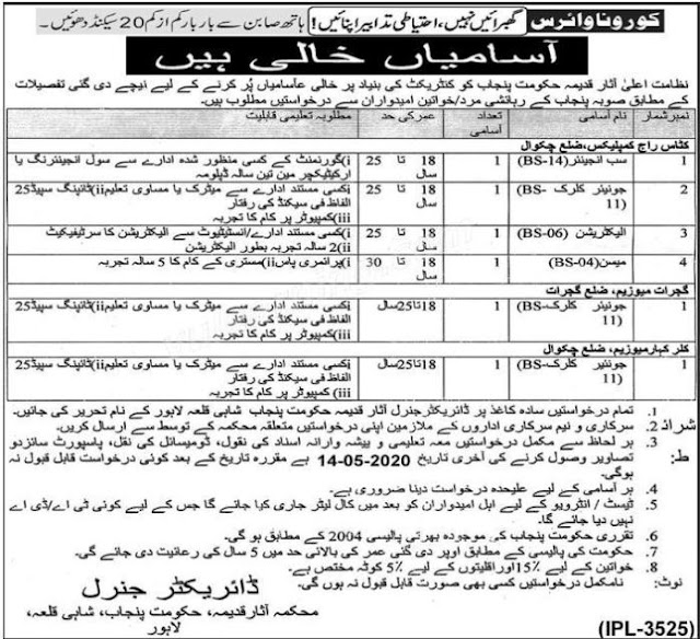 Directorate General of Archaeology Jobs May 2020