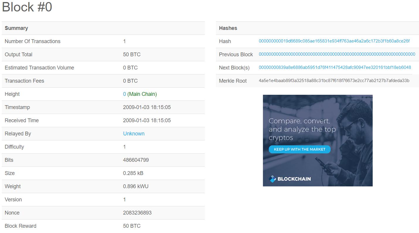 Engineering2finance Bitcoin Block Hashing Algorithm Part Ii