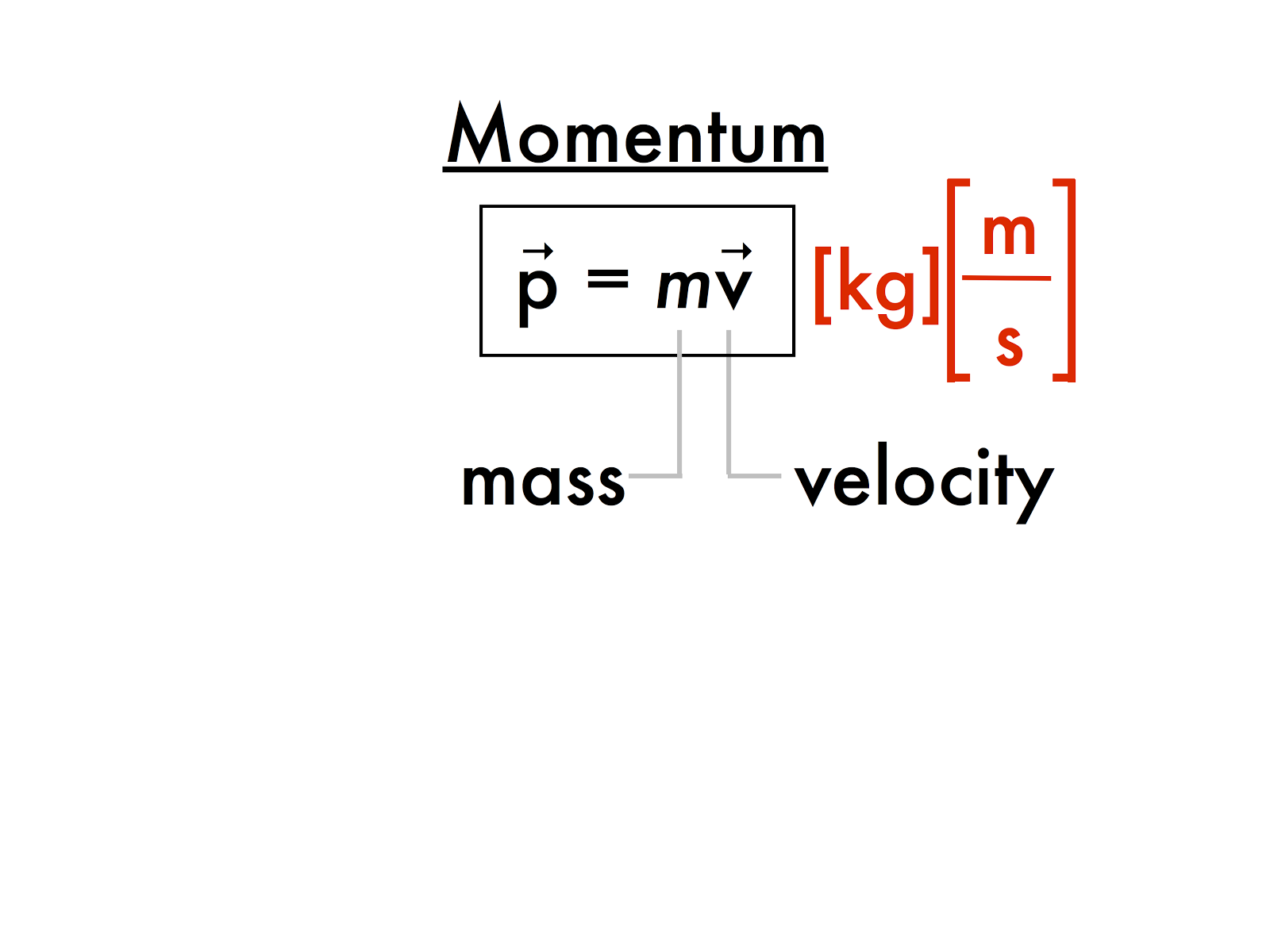 P dogs blog boring but important physics presentation impulse momentum p is a vector quantity so dont forget to draw an arrow over it whose magnitude depends both on the mass and speed of the object buycottarizona