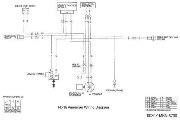 Honda XR400 – XR650 Stator mounting instructions | Manual