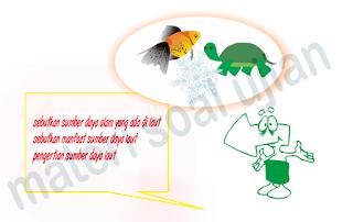 Jenis dan Manfaat Sumber Daya Alam di Laut Jenis dan Manfaat Sumber Daya Alam di Laut