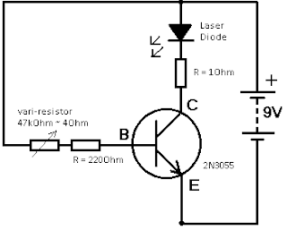 driver circuit for laser diode