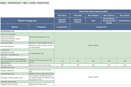 Ini Membuat Asuransi Kesehatan Allianz Paling Diminati