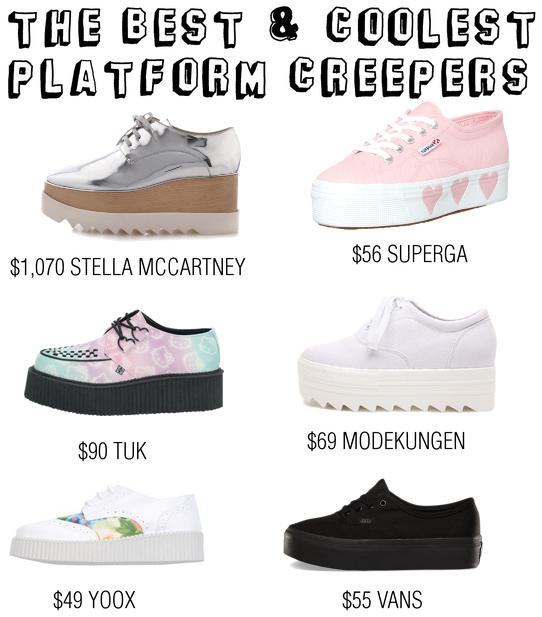 platform creepers